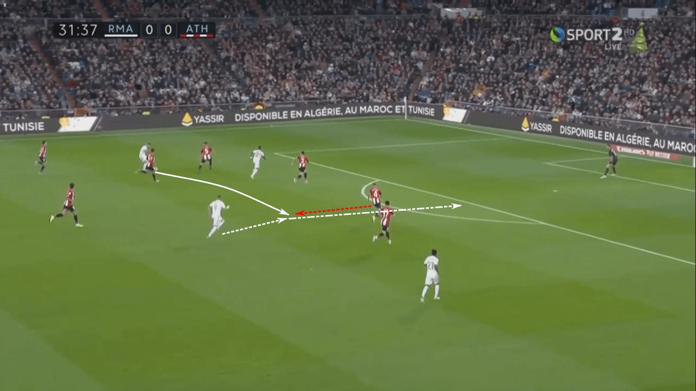 La Liga 2019/20: Athletic Club vs Real Madrid – tactical preview tactics