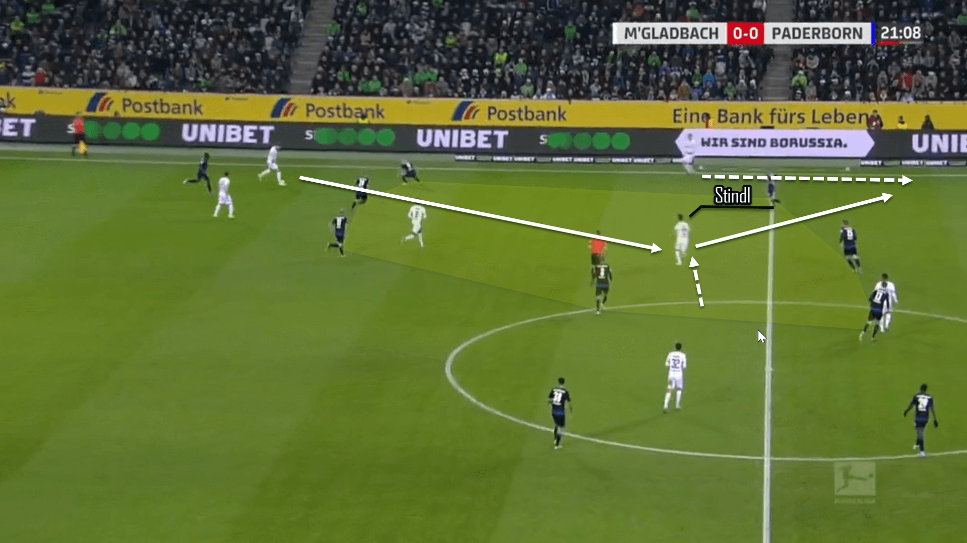 Lars Stindl 2019/20 - scout report tactical analysis tactics