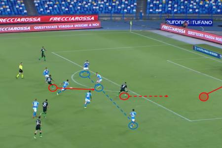Serie A 2019/20: Napoli vs Sassuolo – tactical analysis - tactics