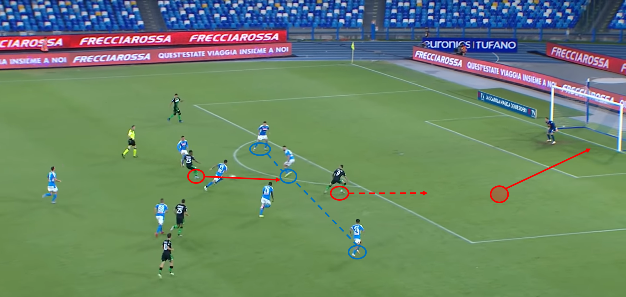 Serie A 2019/20: Napoli vs Sassuolo – tactical analysis - tactics