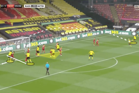Premier League 2019/20: Watford vs Norwich – tactical analysis tactics