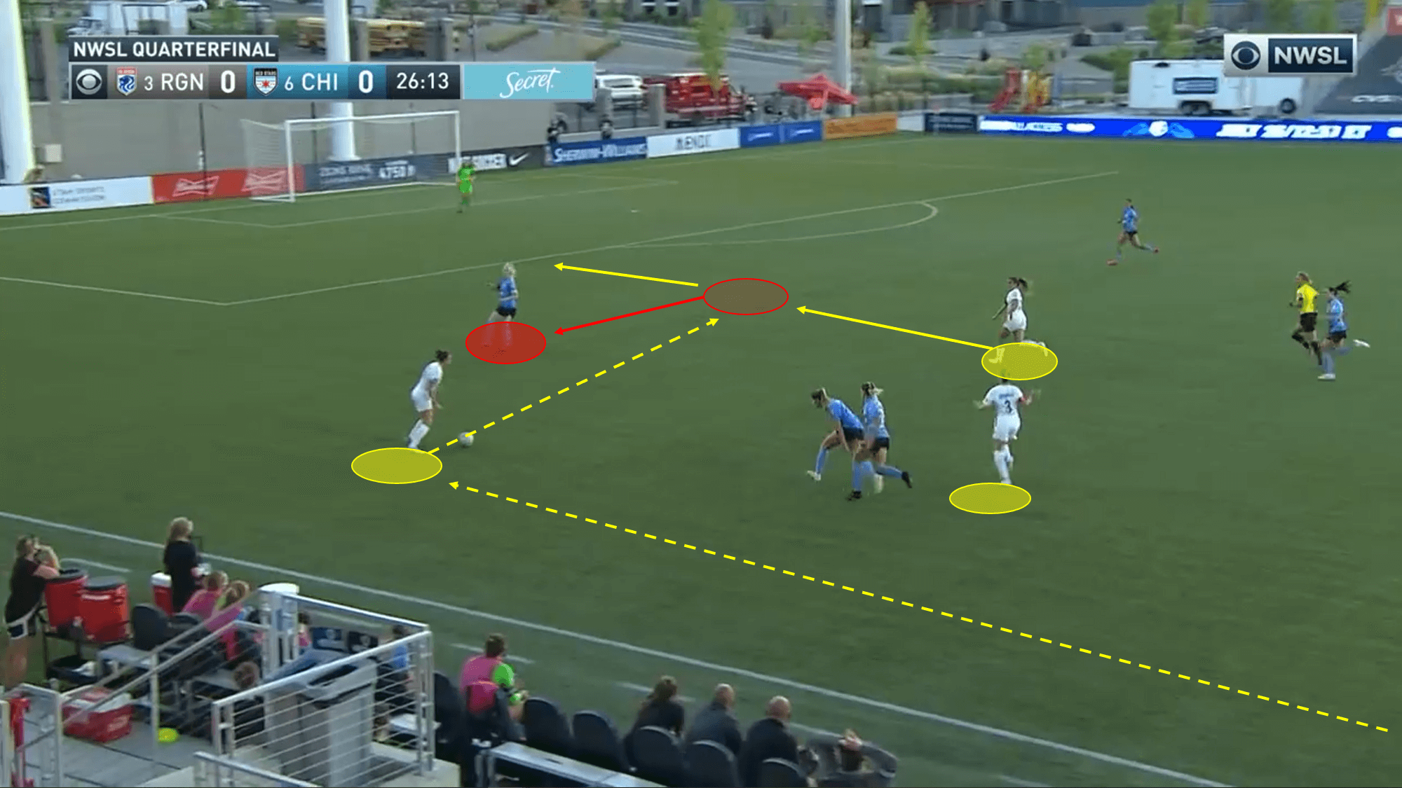 NWSL 2020: OL Reign vs Chicago Red Stars - tactical analysis tactics