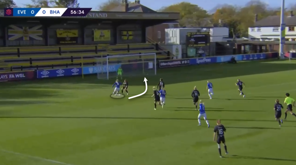 Chloe Kelly at Manchester City 2019/20 - scout report tactical analysis tactics