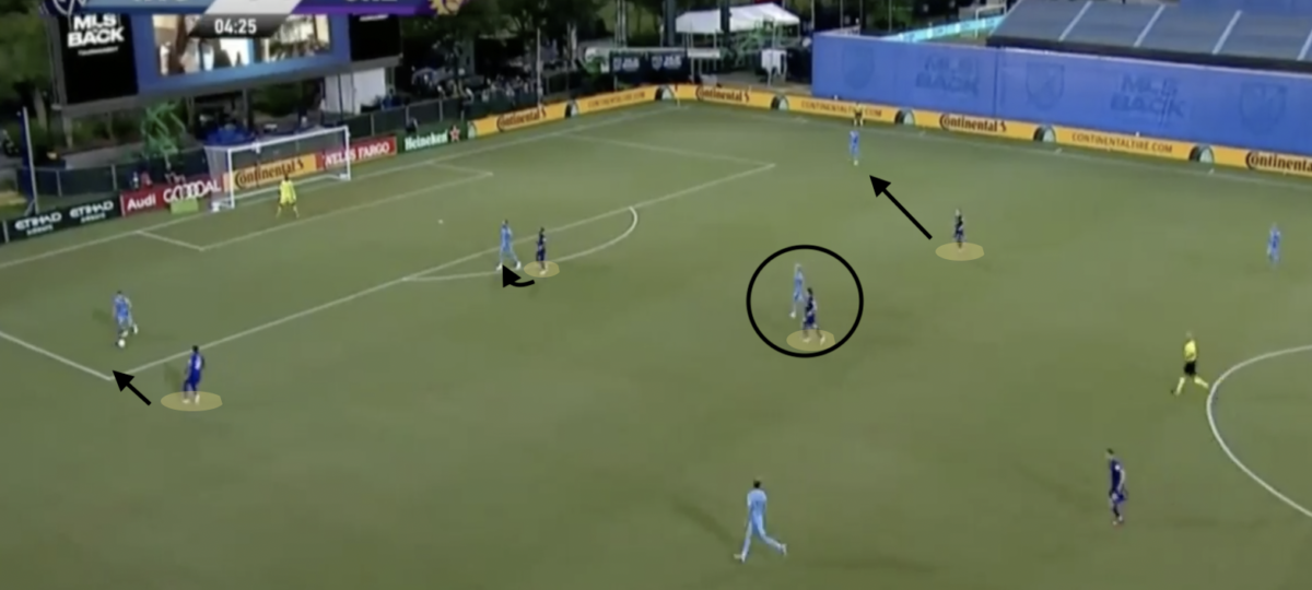 MLS 2020: Orlando City vs. NYCFC - tactical analysis tactical analysis tactics
