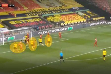 Premier League 2019/20: Norwich City - set-piece analysis tactical analysis tactics