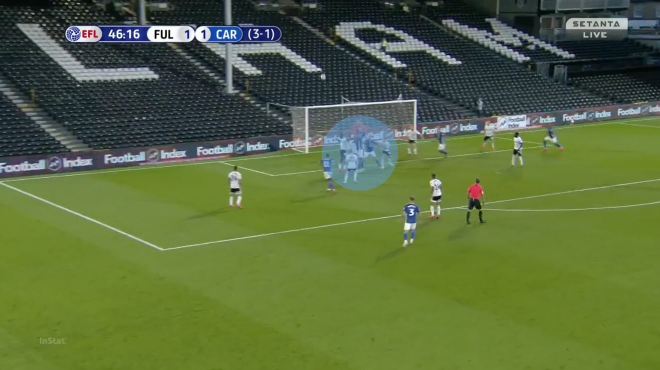 EFL Championship 2019/20: Fulham vs Cardiff City - tactical analysis tactics