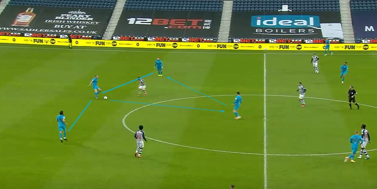 EFL Championship 2019/20: West Bromwich Albion vs Derby County - tactical analysis tactics