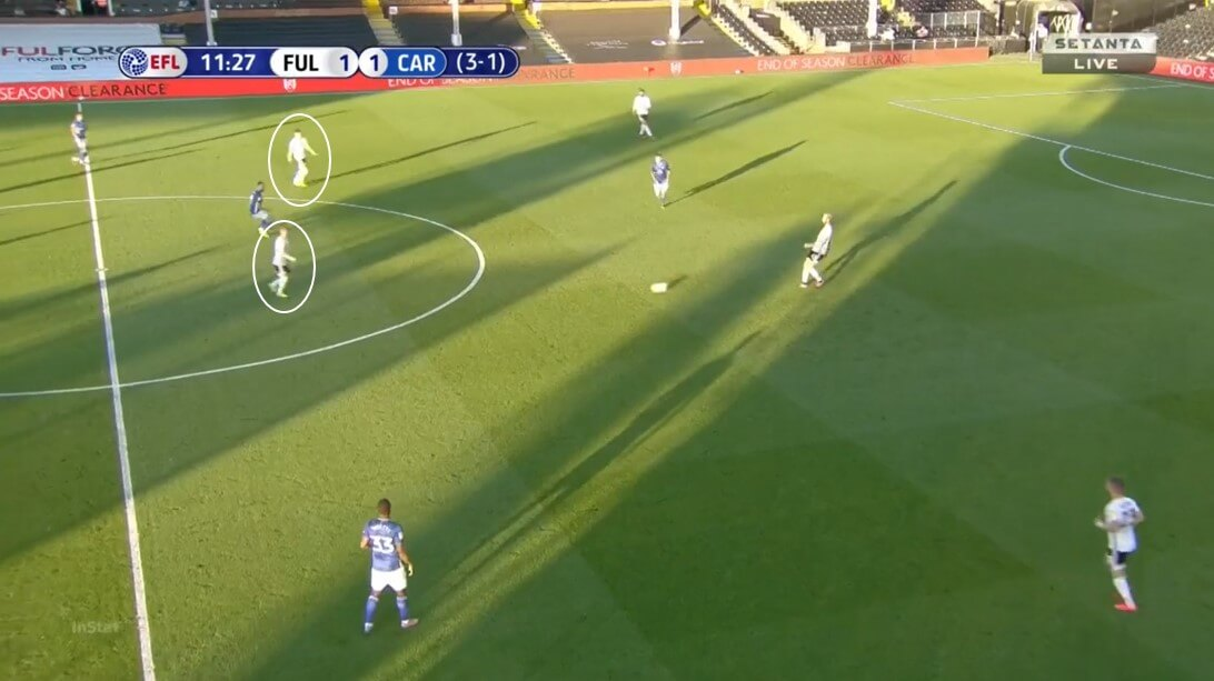 EFL Championship 2019/20: Fulham vs Cardiff City- tactical analysis tactics