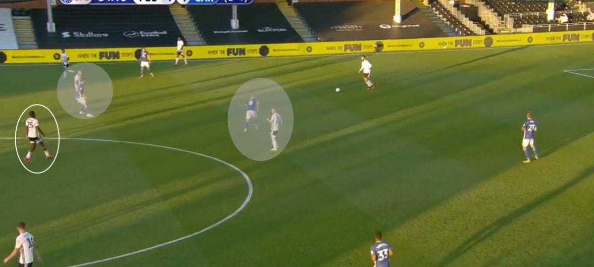EFL Championship 2019/20: Fulham vs Cardiff City - tactical analysis tactics