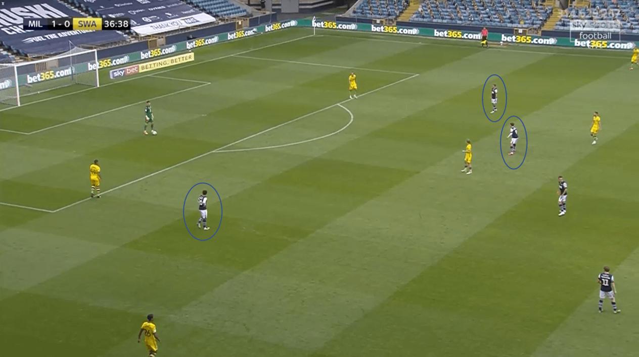 EFL Championship 2019/20 - Millwall vs Swansea - tactical analysis tactics