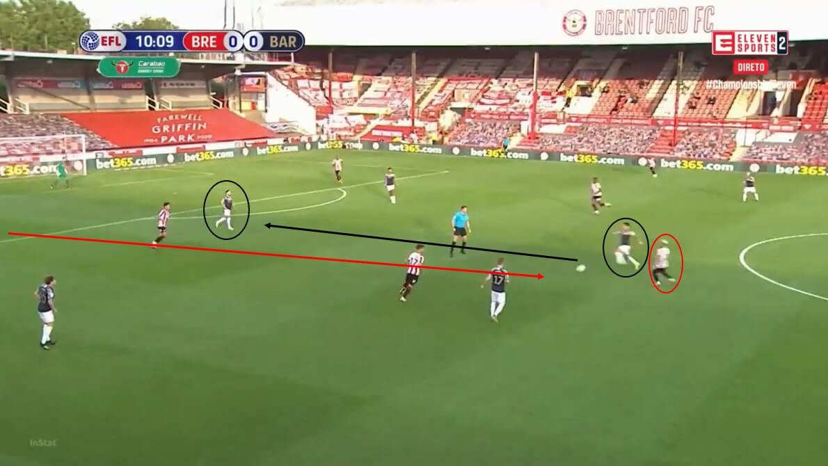 EFL Championship 2019/20: Brentford vs Barnsley - tactical analysis tactics