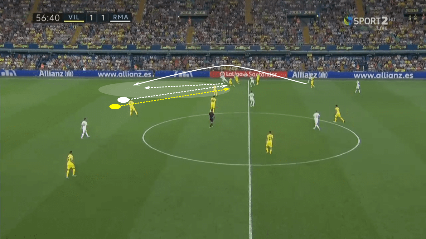La Liga 2019/20: Real Madrid vs Villarreal – tactical preview tactics