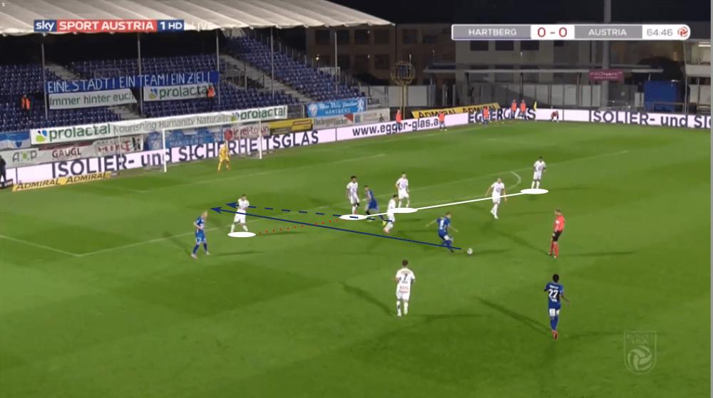 Austrian Bundesliga 2019/20: Hartberg vs Austria Vienna - tactical analysis tactics