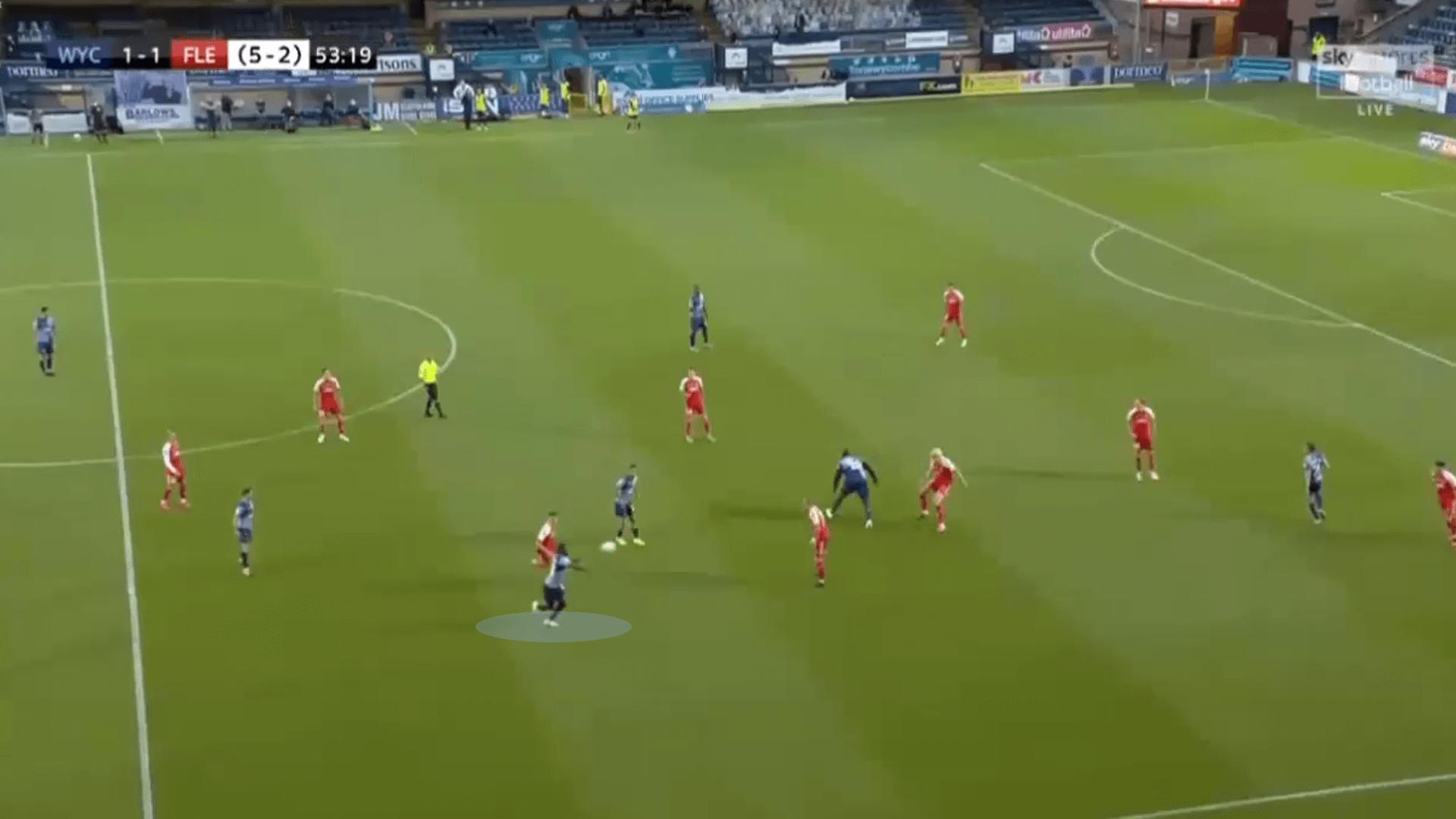 Nnamdi Ofoborah 2019/20 – scout report - tactical analysis tactics