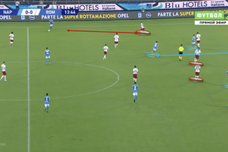 Serie A 2019/20:Napoli vs Roma - a tactical analysis tactics