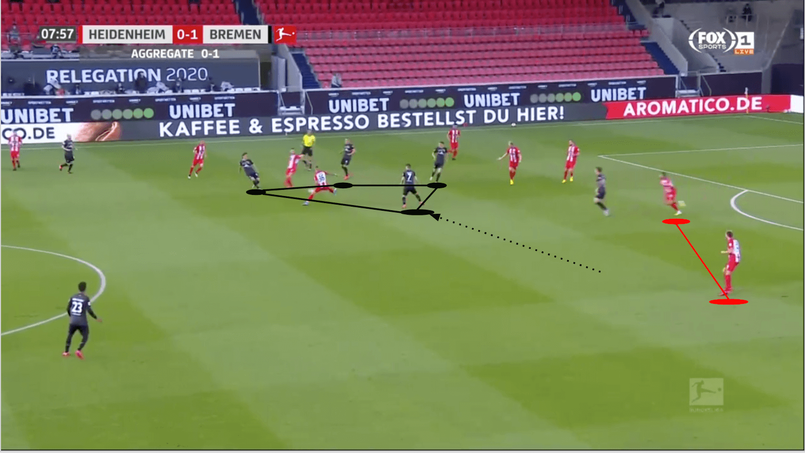 Bundesliga 2019/20: 1. FC Heidenheim vs Werder Bremen - tactical analysis tactics