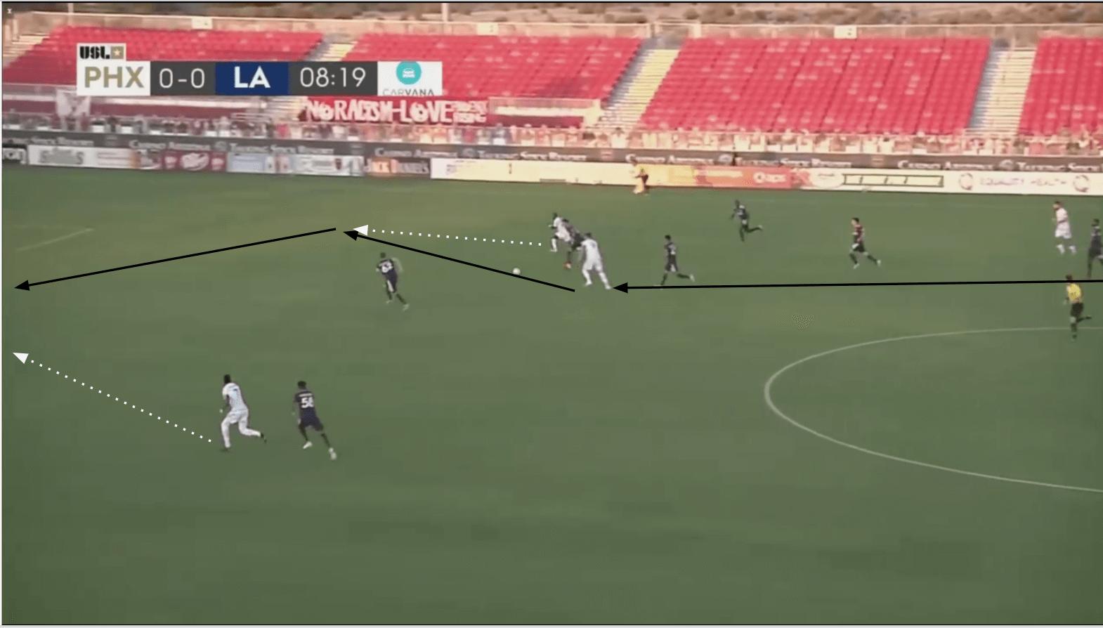 USL Championship 2019/20: Phoenix Rising vs LA Galaxy II - tactical analysis tactics