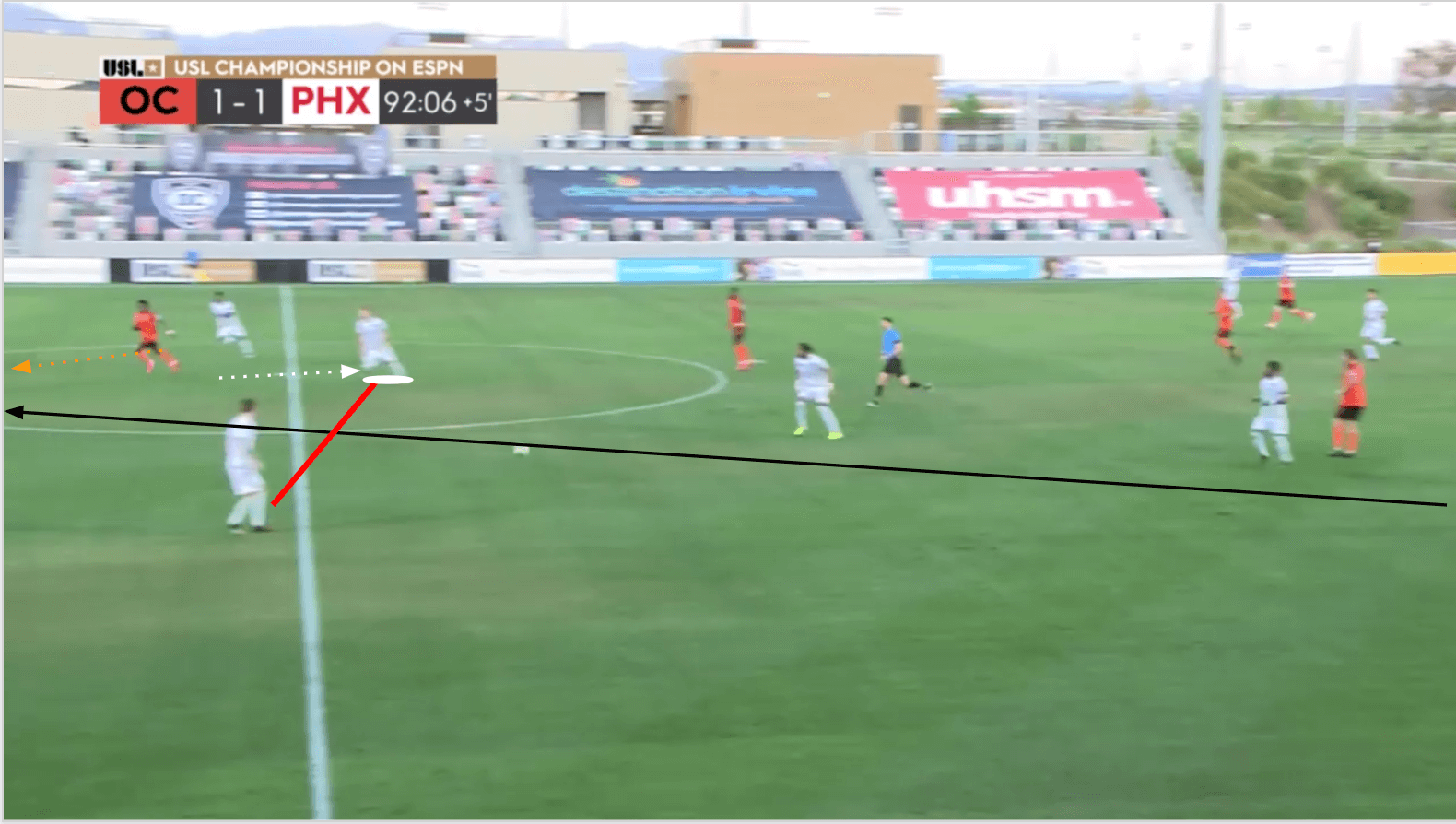 USL Championship 2019/20: Orange County SC vs Phoenix Rising - tactical analysis tactics