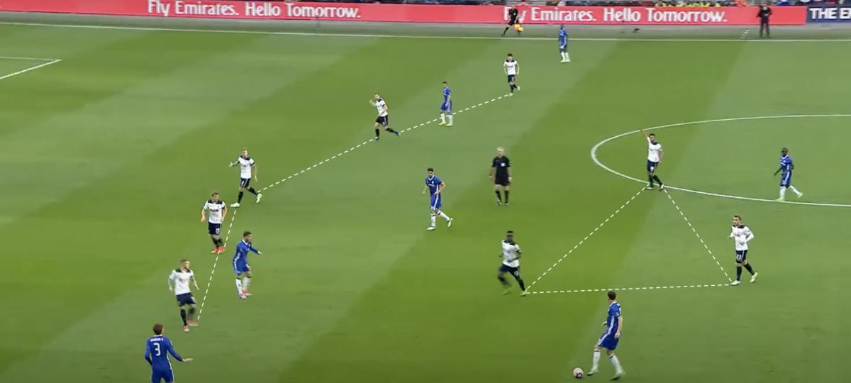 Imagining the next Mauricio Pochettino team - tactical analysis tactics