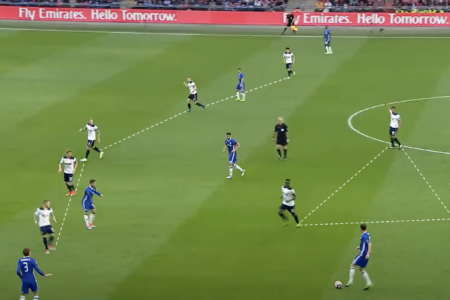 Imagining the next Mauricio Pochettino team - tactical analysis tactics