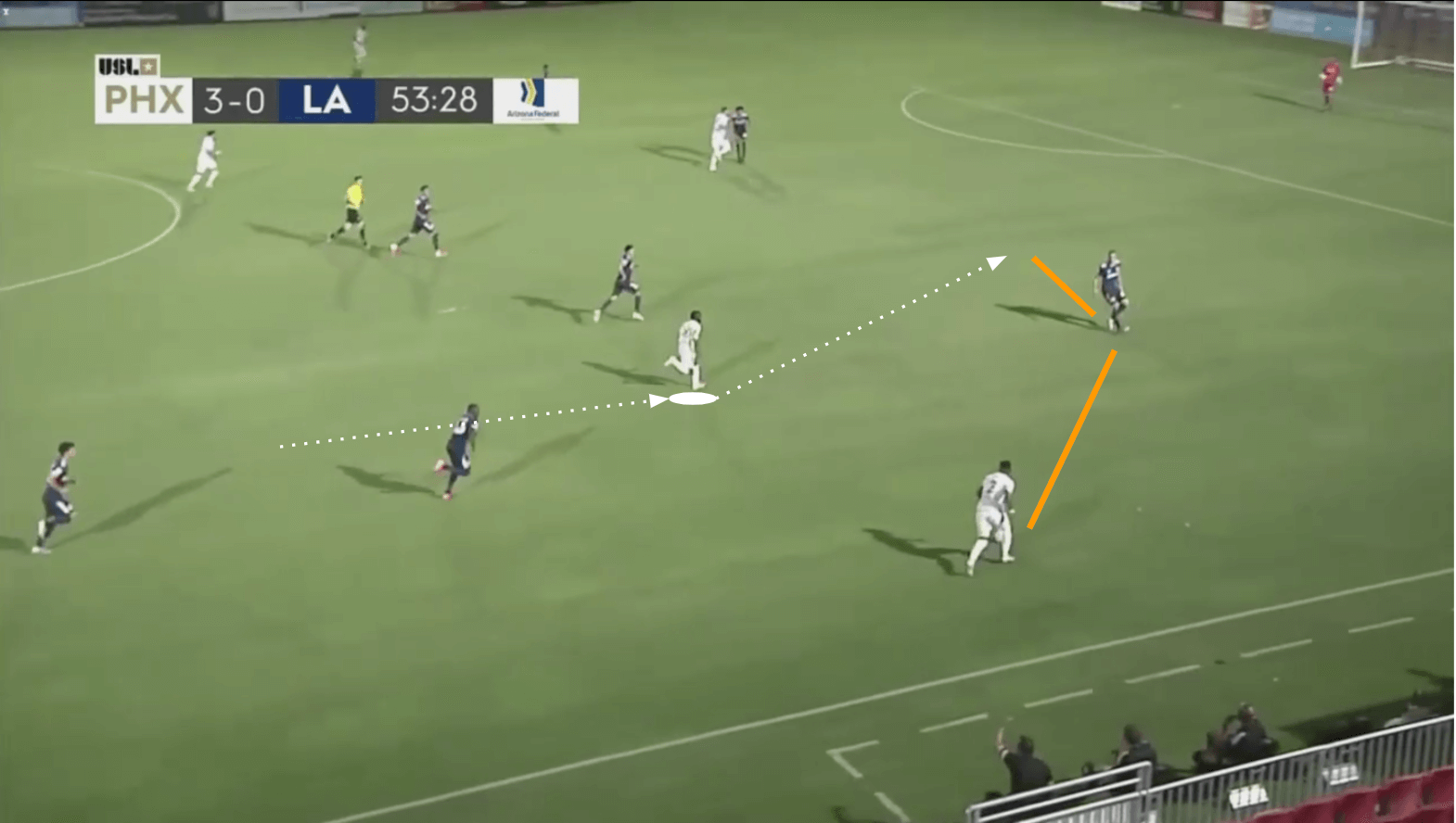 Solomon Asanté 2019/20 - scout report tactics