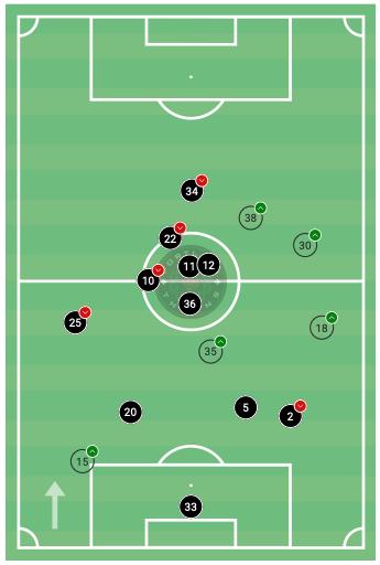 NWSL Challenge Cup 2020: North Carolina Courage vs Portland Thorns - tactical analysis tactics