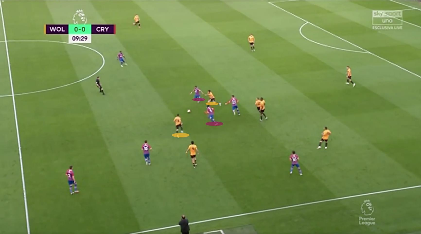 Premier League 2019/20: Wolverhampton Wanderers vs Crystal Palace - tactical analysis tactics