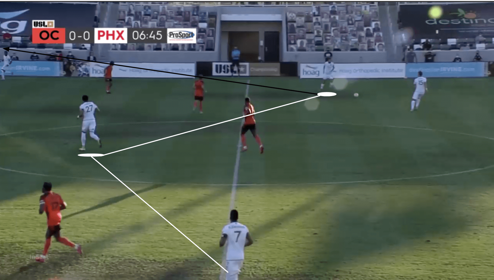 USL Championship 2020: Orange County SC vs Phoenix Rising - tactical analysis tactics