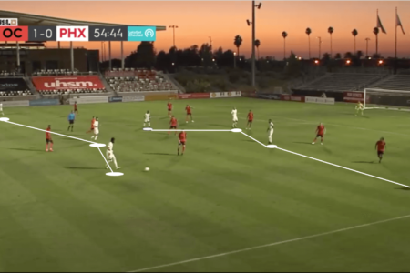 USL Championship 2020: Orange County SC vs Phoenix Rising - tactical analysis tactics