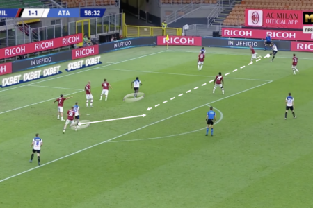 Serie A 2019/20: AC Milan vs Atalanta - tactical analysis tactics
