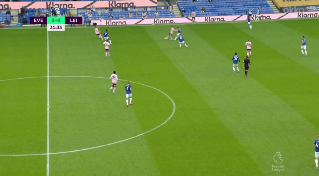 Premier League 2019/20: Everton vs Leicester - tactical analysis tactics