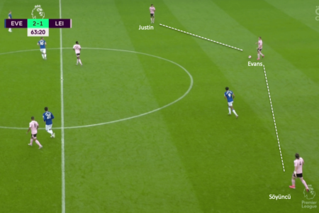 Premier League 2019/20: Everton vs Leicester - tactical analysis tactics