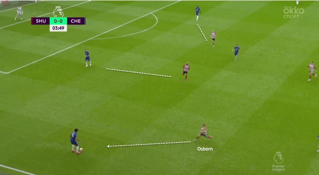 Premier League 2019/20: Sheffield United vs Chelsea - tactical analysis tactics