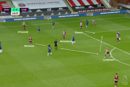 Premier League 2019/20: Sheffield United vs Chelsea - tactical analysis tactics