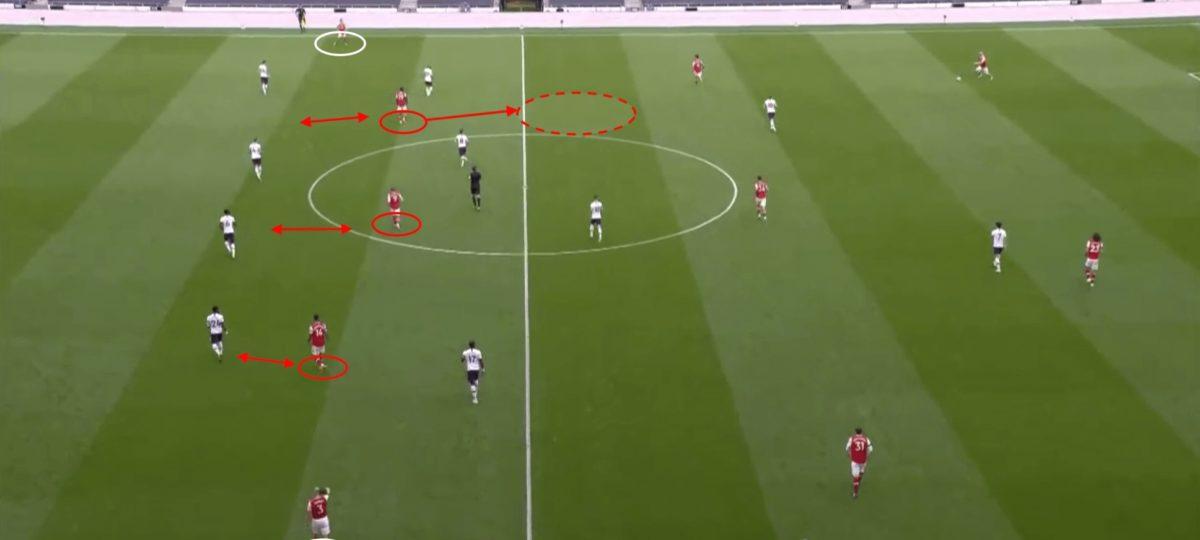 Premier League 2019/20: Tottenham vs Arsenal - tactical analysis tactics