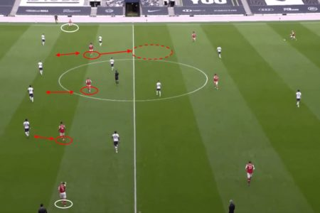 Premier League 2019/20: Tottenham vs Arsenal - tactical analysis tactics