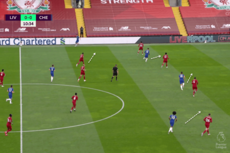 Premier League 2019/20: Liverpool vs Chelsea - tactical analysis tactics