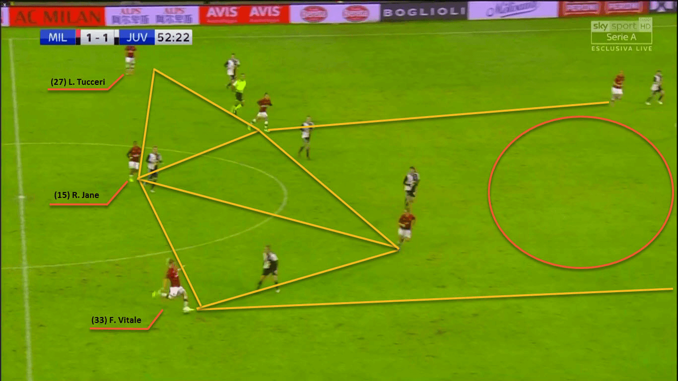 Milan 2019/20: Tactical flexibility - scout report - tactical analysis tactics