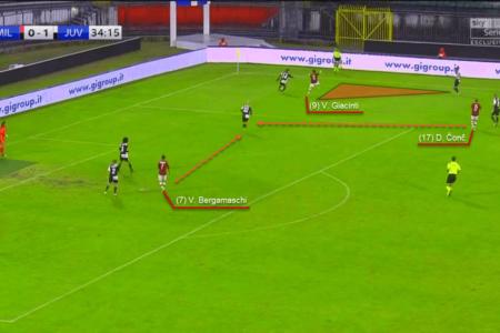 Milan 2019/20: Tactical flexibility - scout report - tactical analysis tactics