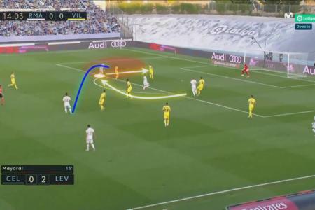 La Liga 2019/20: Real Madrid vs Villarreal - tactical analysis tactics