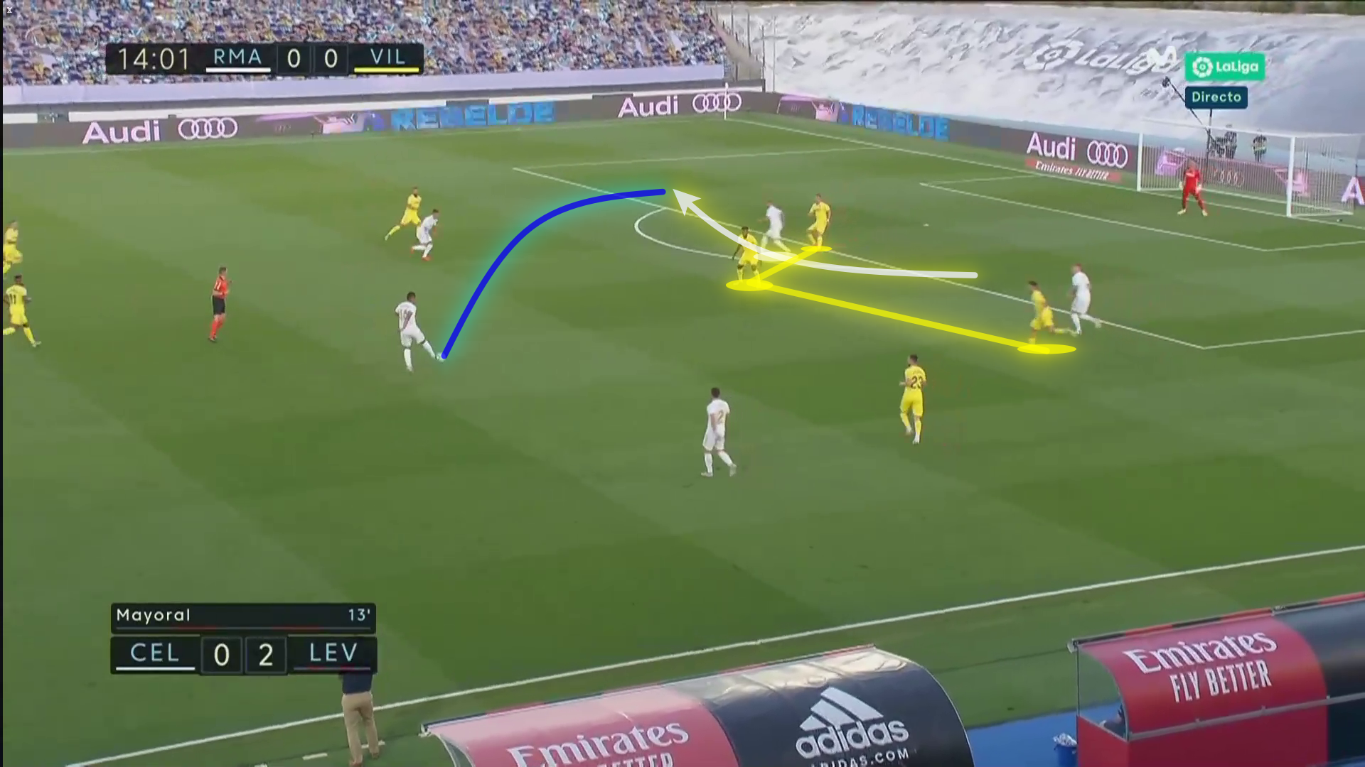 La Liga 2019/20: Real Madrid vs Villarreal - tactical analysis tactics