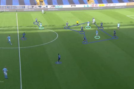 Allsvenskan 2020: Sirius vs Malmo FF - tactical analysis tactics