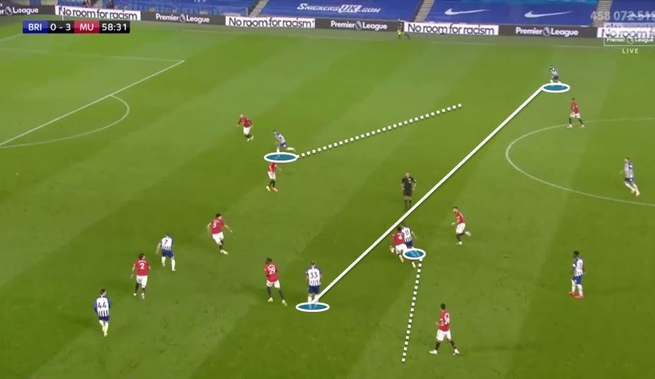 EPL 2019/20: Brighton vs Manchester United - tactical analysis tactics