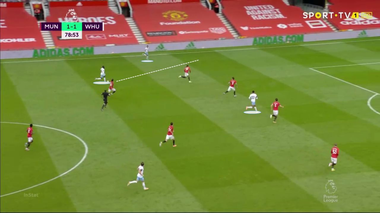 EPL 2019/20: Manchester United vs West Ham - tactical analysis tactics