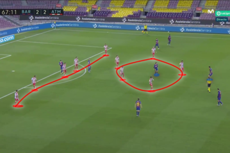 La Liga 2019/20: Barcelona vs Atletico Madrid - tactical analysis tactics