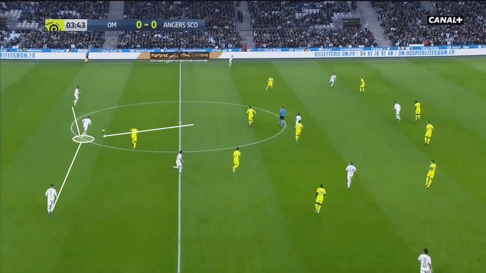 Pape Gueye at Marseille 2019/20 - scout report - tactical analysis - tactics