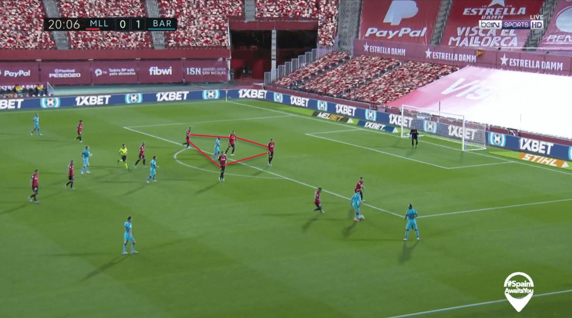 Barcelona's struggling attack - tactical analysis tactics