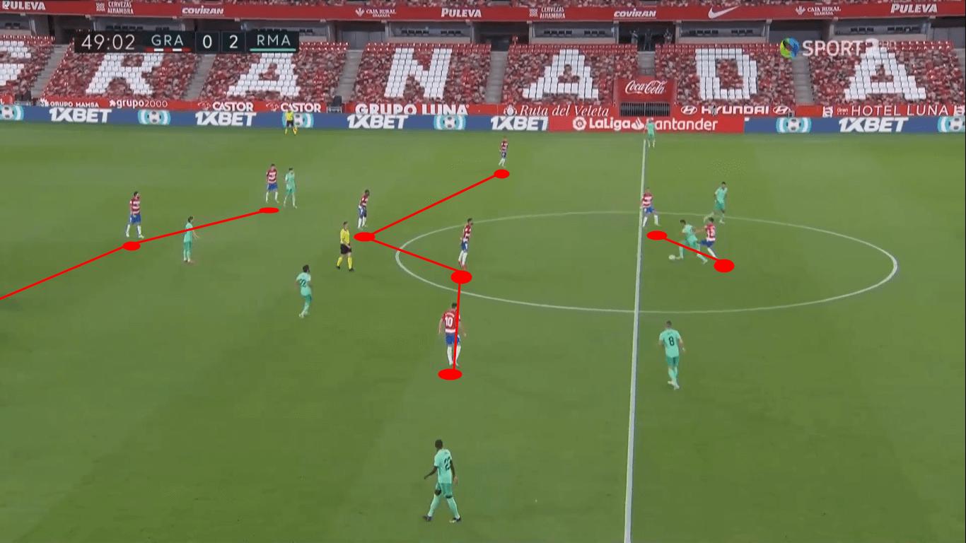 La Liga 2019/20: Real Madrid vs Villarreal – tactical preview tactics