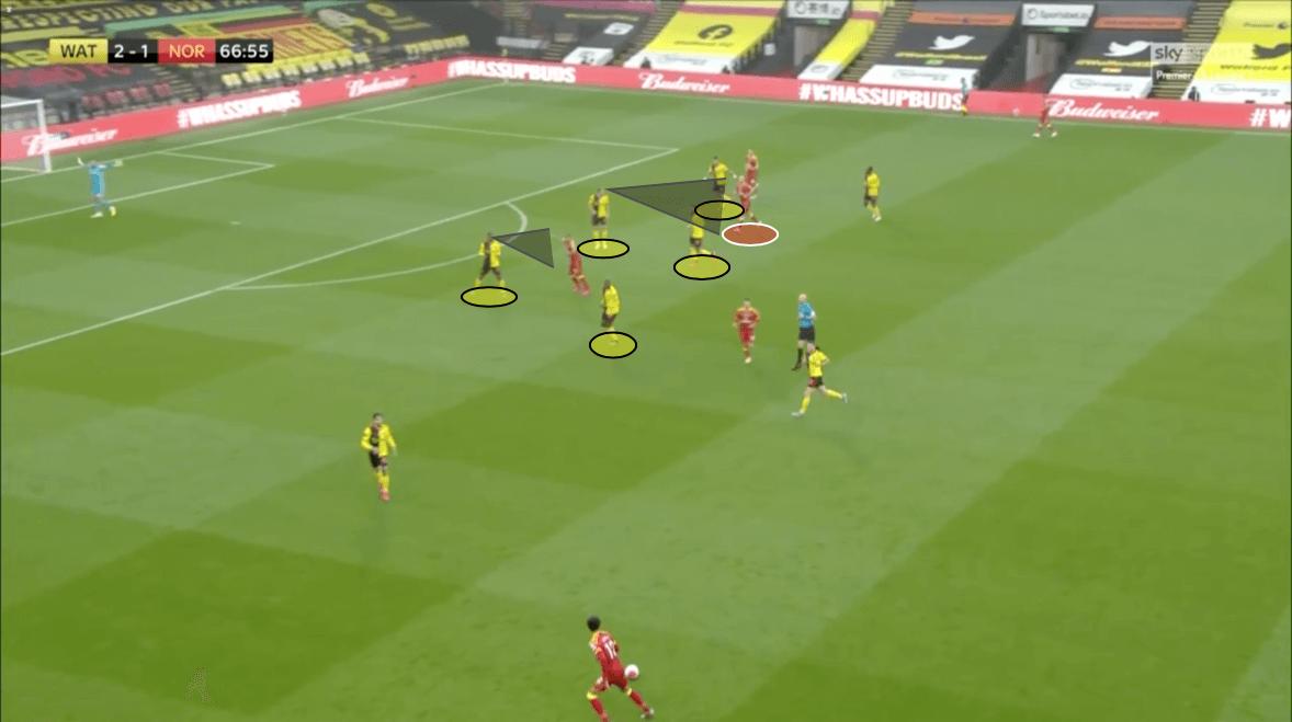 Premier League 2019/20: Watford vs Norwich – tactical analysis tactics