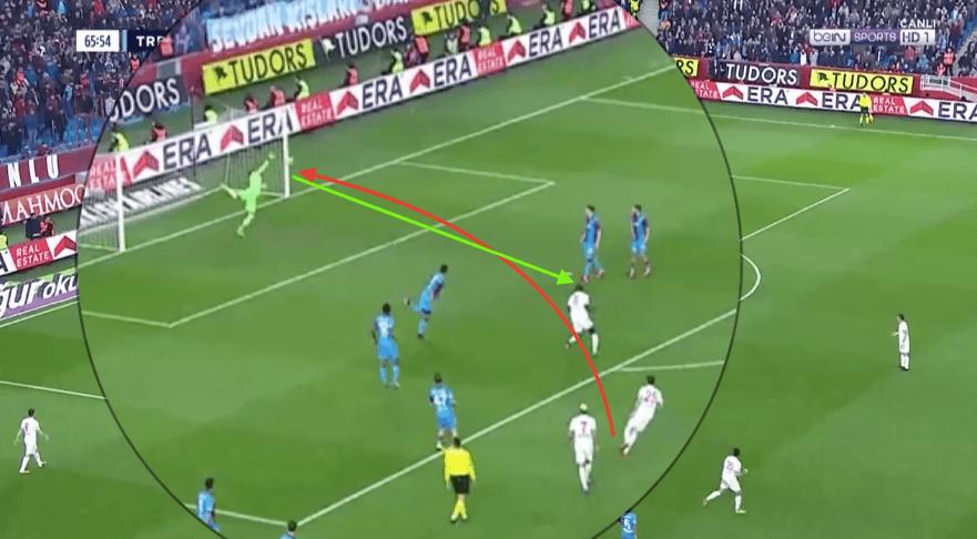 Uğurcan Çakır 2019/20 – scout report – tactical analysis tactics